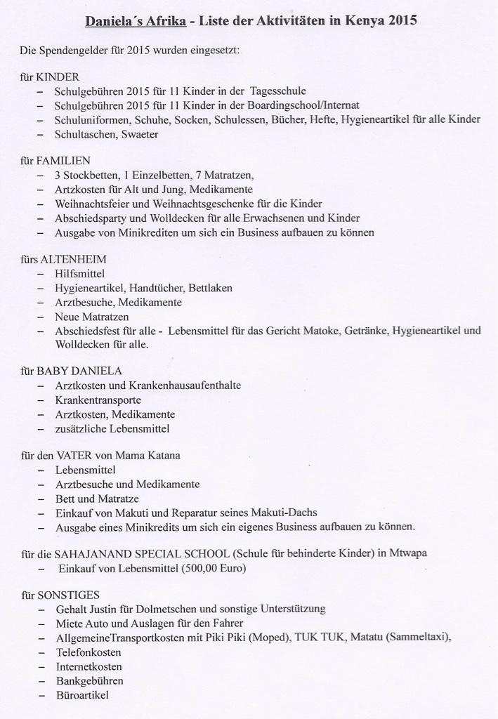 Aktivitätenliste 2015